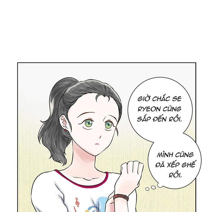 Chương 4 - 3