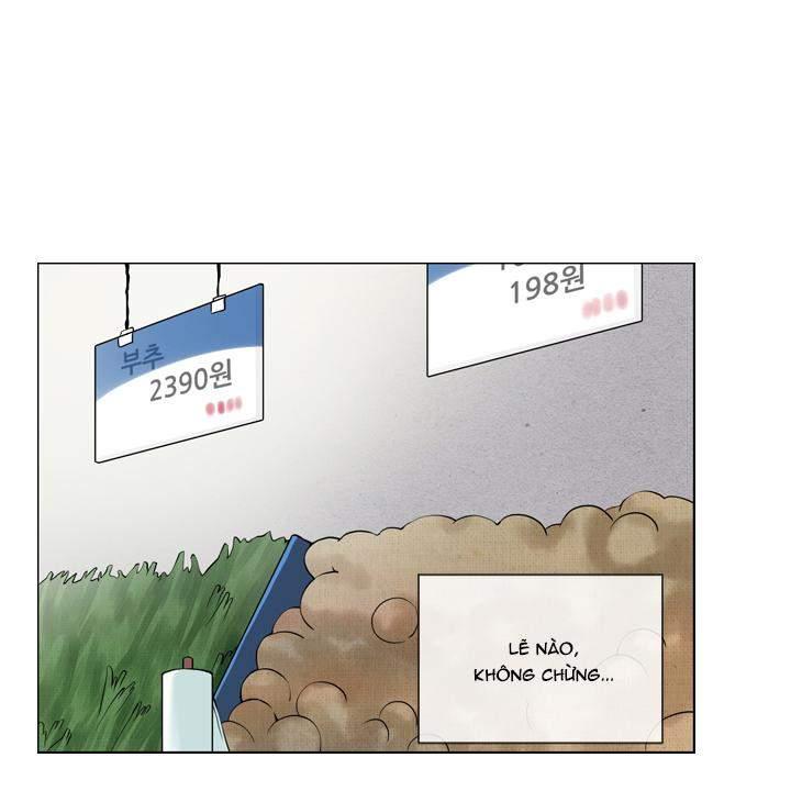 Chương 10 - 67