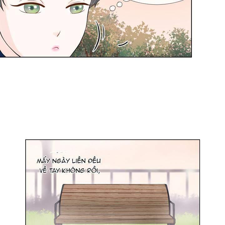 Chương 14 - 39