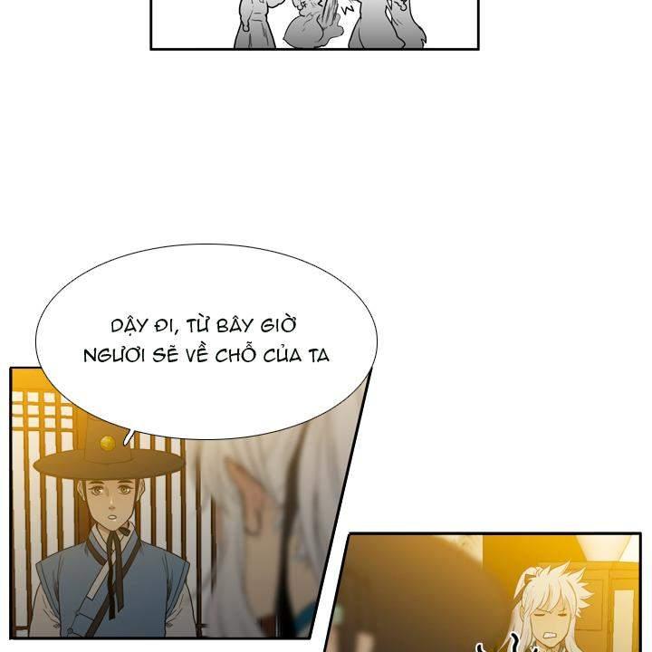 Chương 8 - 64