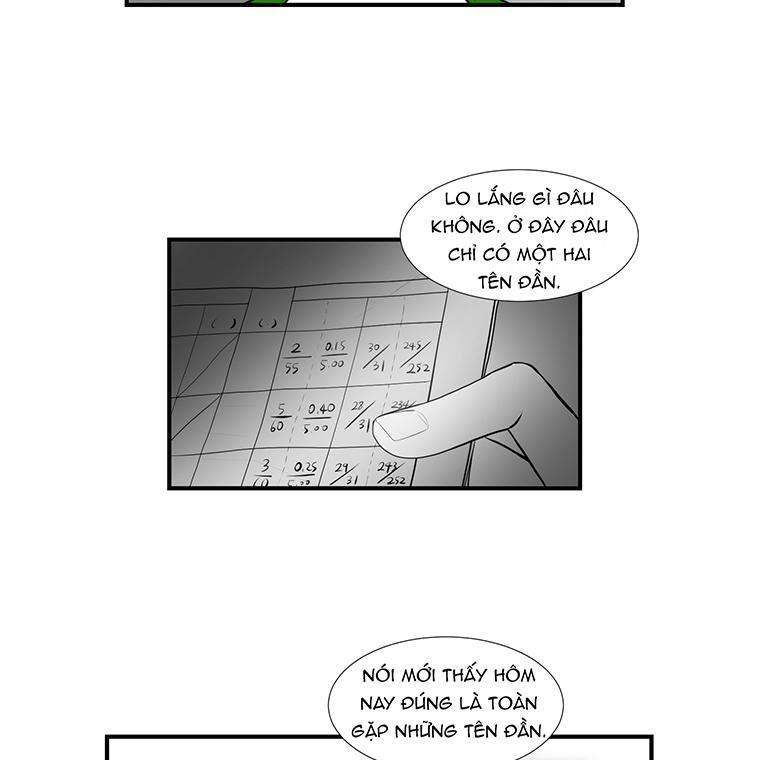 Chương 6  - 62