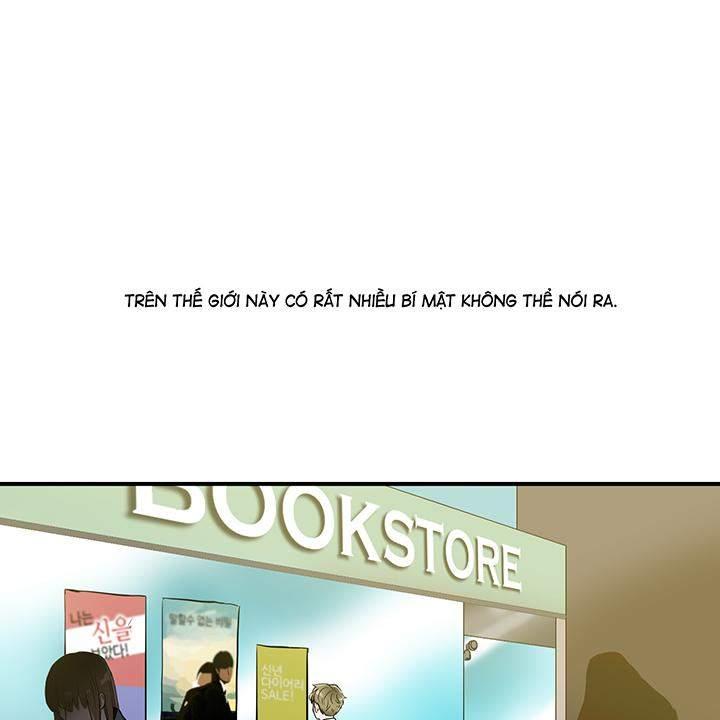 Chương 1 - 0