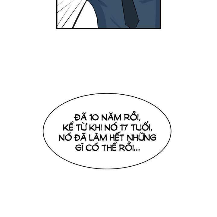 Chương 2 - 158