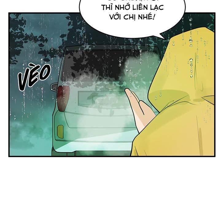 Chương 7  - 22