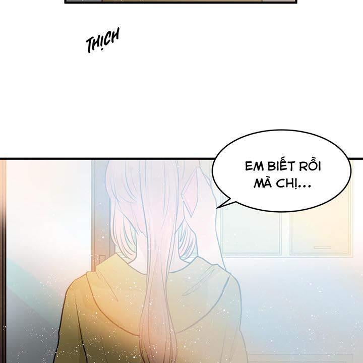 Chương 7  - 61