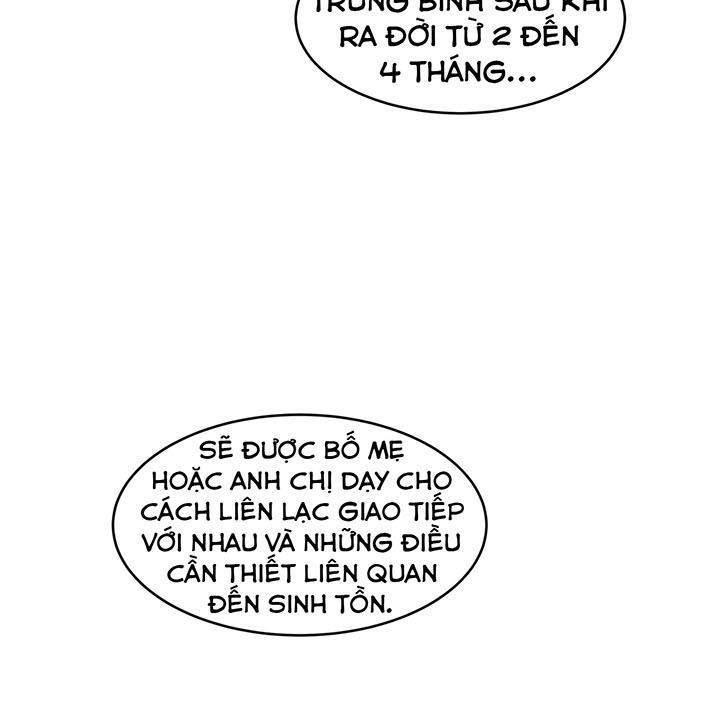 Chương 22 - 160