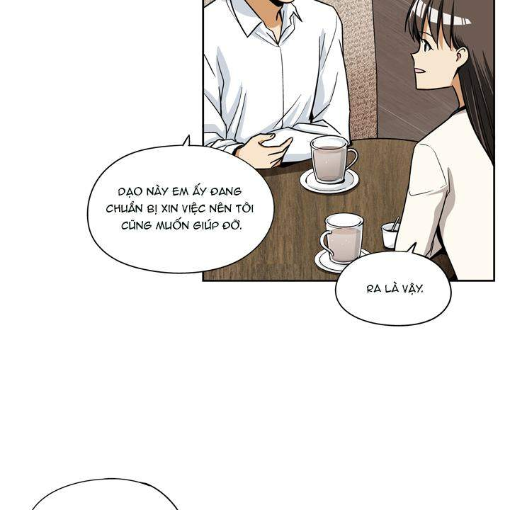 Chương 8 - 32