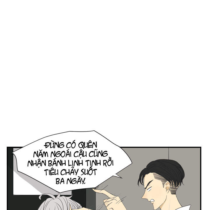 Chương 15 - 22