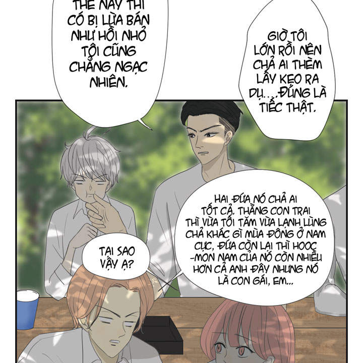 Chương 16 - 21